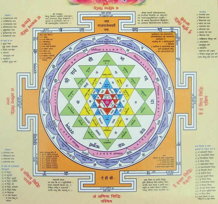 Sri Chakram.jpg